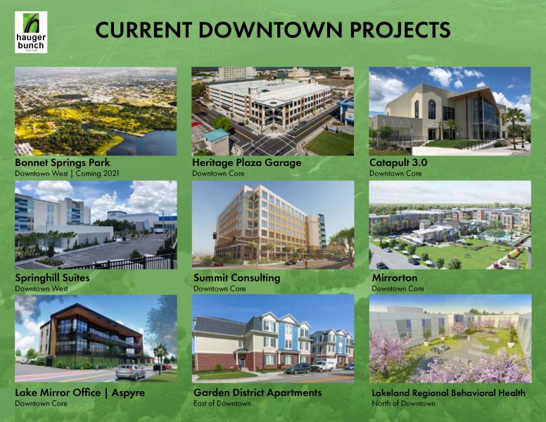 Current Downtown Projects